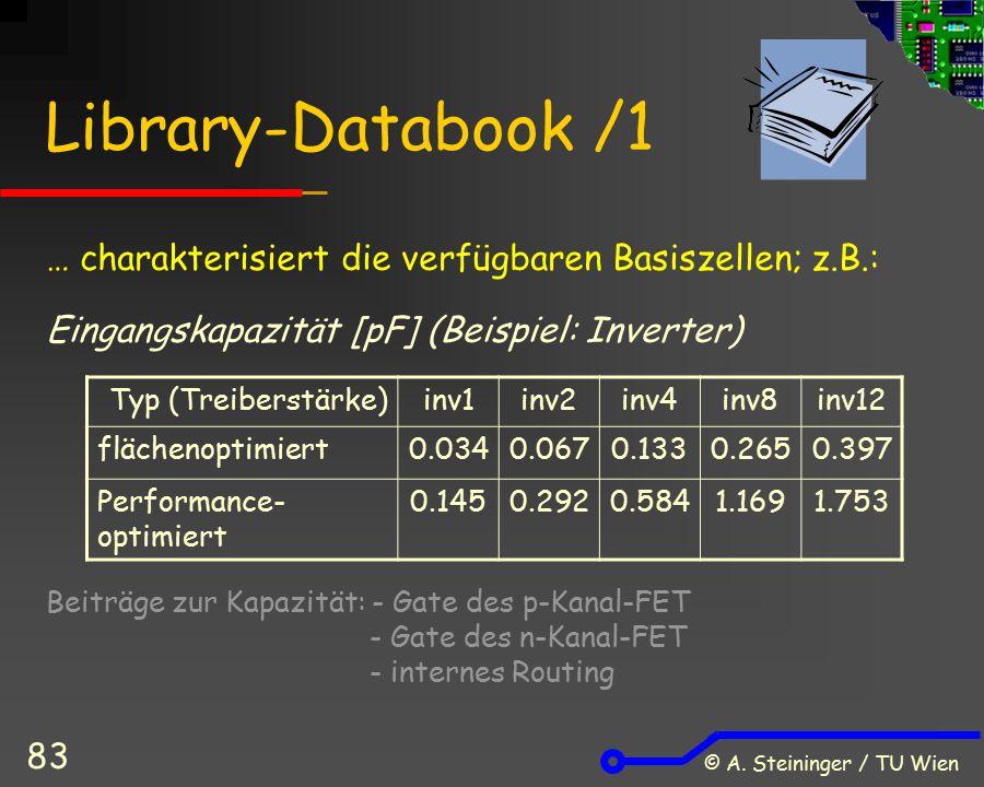 Library-Databook /1 … charakterisiert die verfügbaren Basiszellen; z.B.: Eingangskapazität [pF] (Beispiel: Inverter)